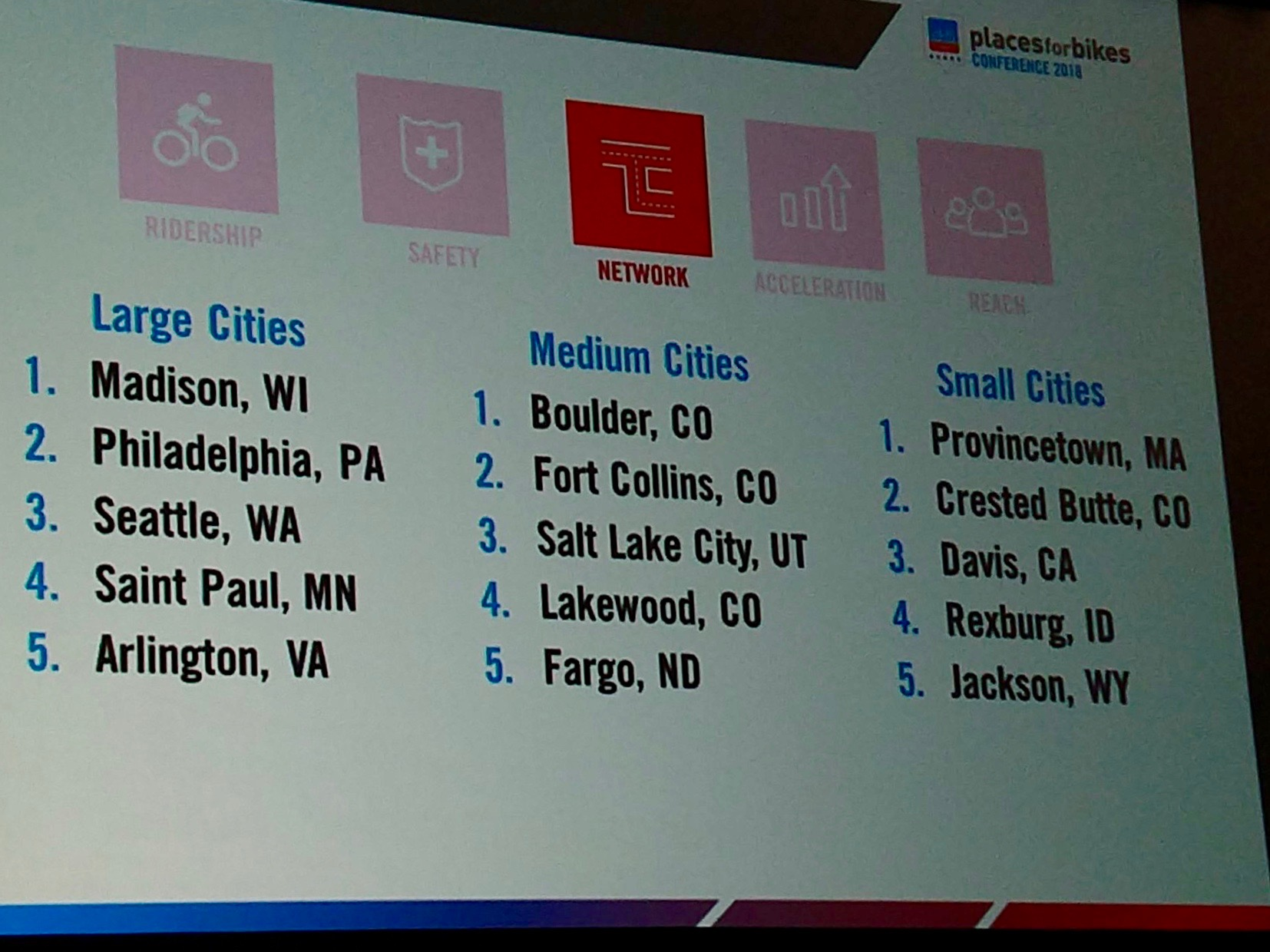 PlacesForBikes City Rating Small City Network Provincetown.jpg