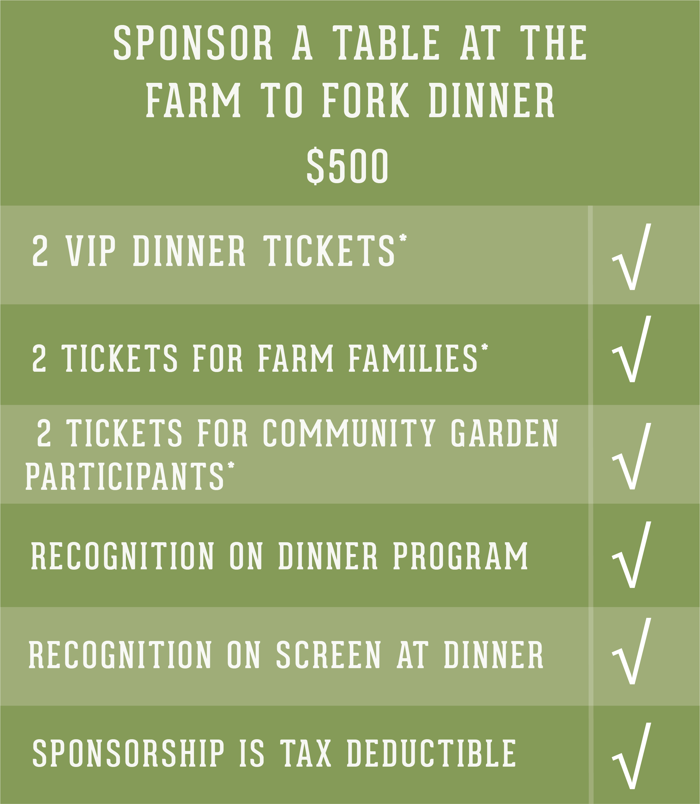 SeedFork of The Highlands Farm Dinner Sponsorship