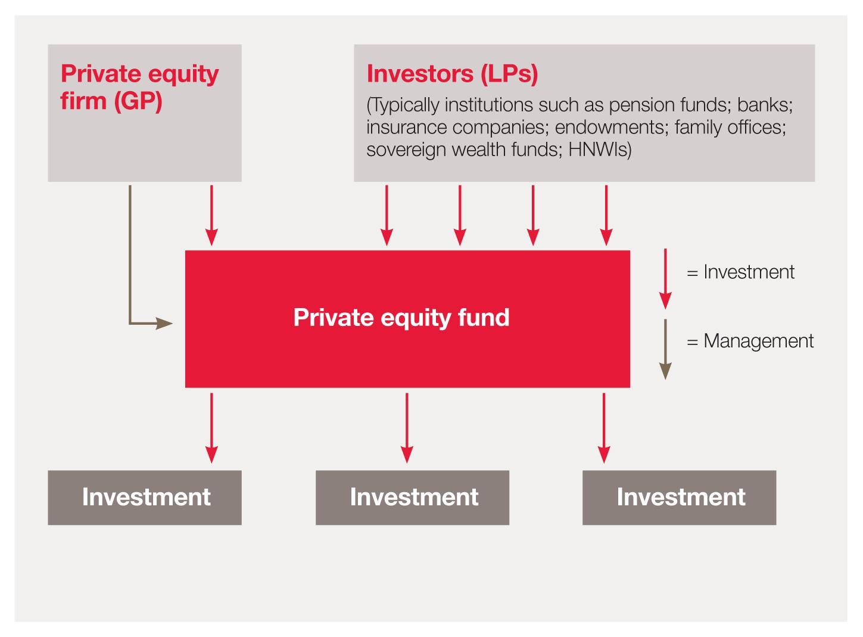 Source: Swanson Capital Group