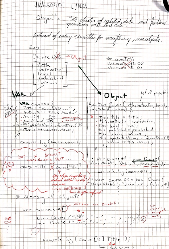 I think this time I finally understood how functions and objects work in JavaScript.