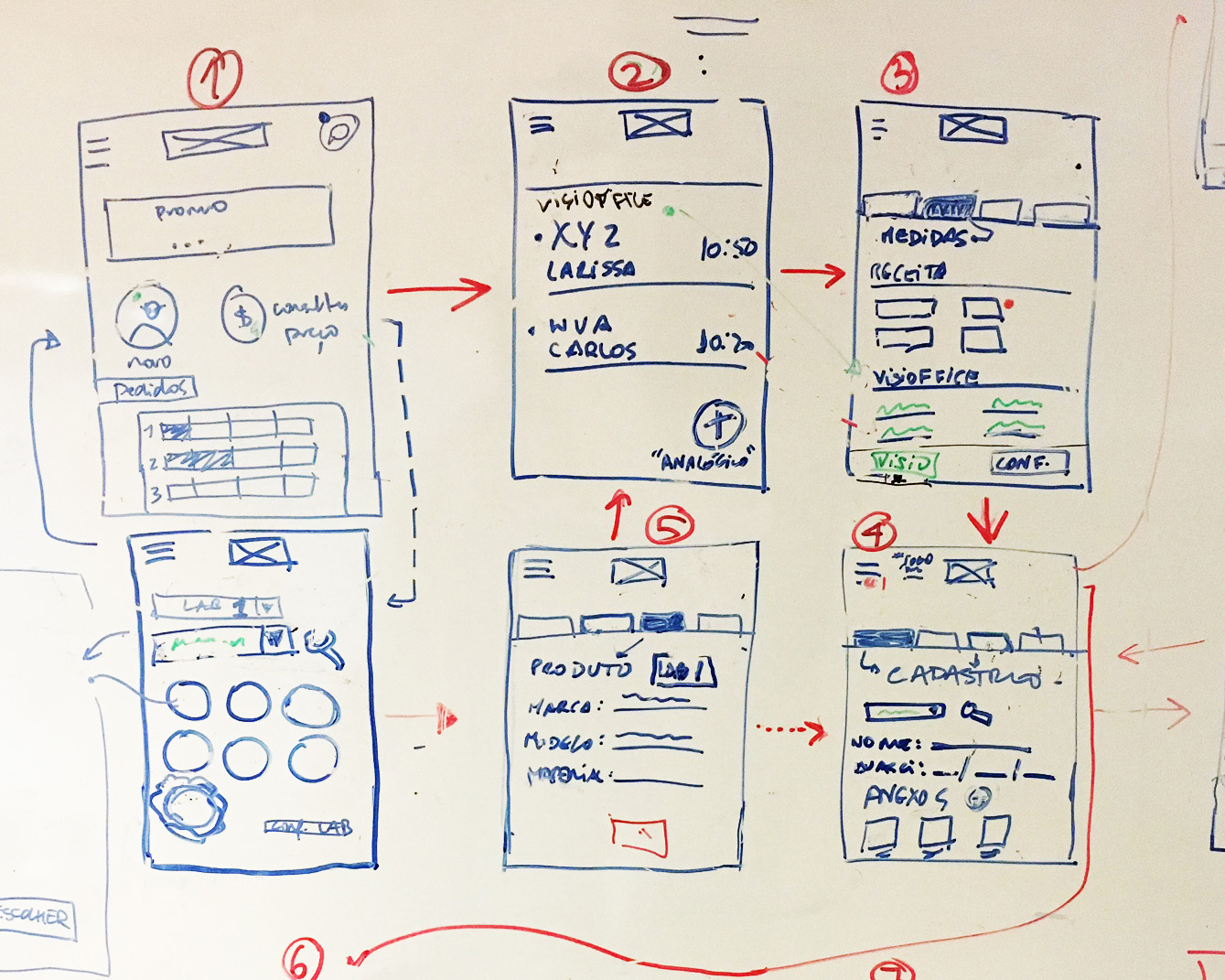 Early frameworks for APP prototyping.