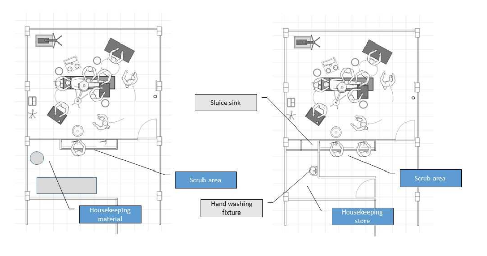Image – separation of the scrubbing area from the soiled material and housekeeping store room.