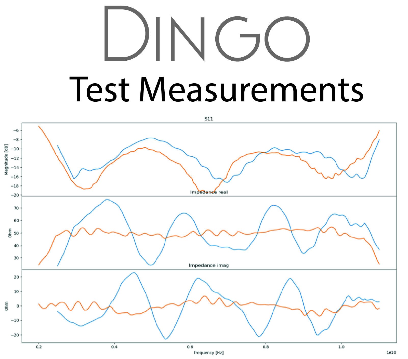 Dingo Test Measurements Not square.jpg