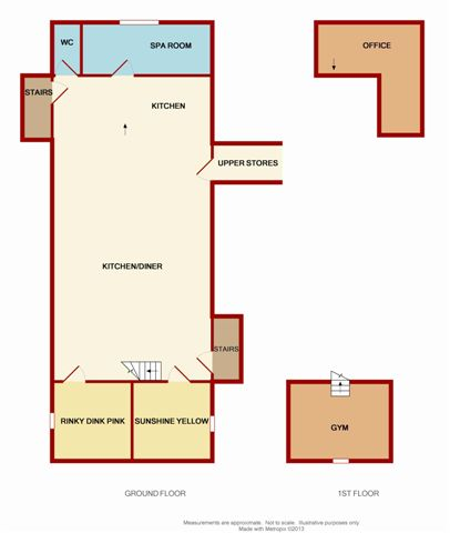 UPPER MALT HOUSE