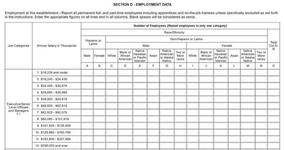 Source:    https://www.bloomberg.com/news/articles/2019-03-06/u-s-companies-told-to-report-gender-racial-pay-data-to-eeoc