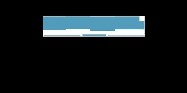 7 - WPBM.png