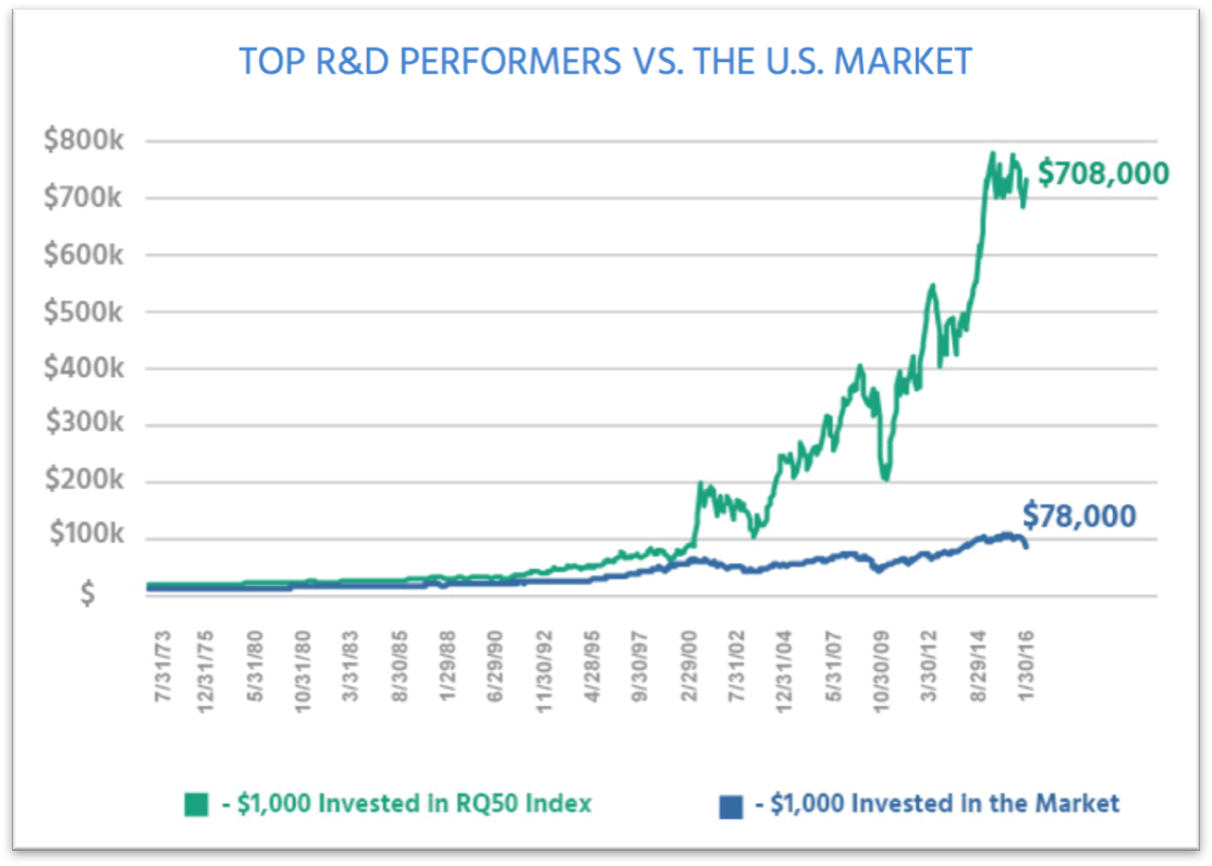rq50 stock graph.png