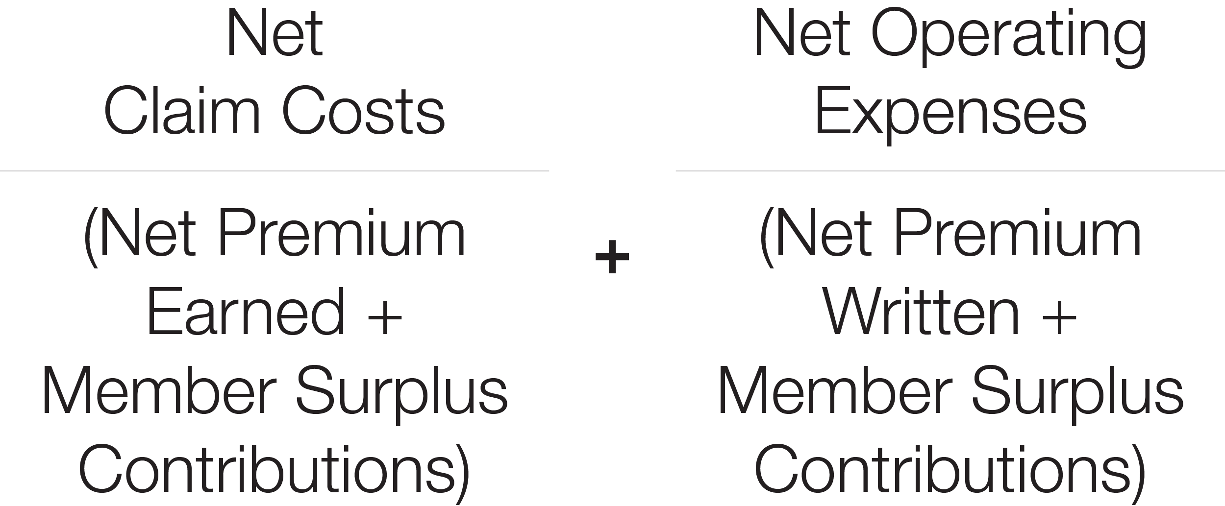Claims and Expenses - Combined Ratios - Adjusted Combined Ratio Equation.png
