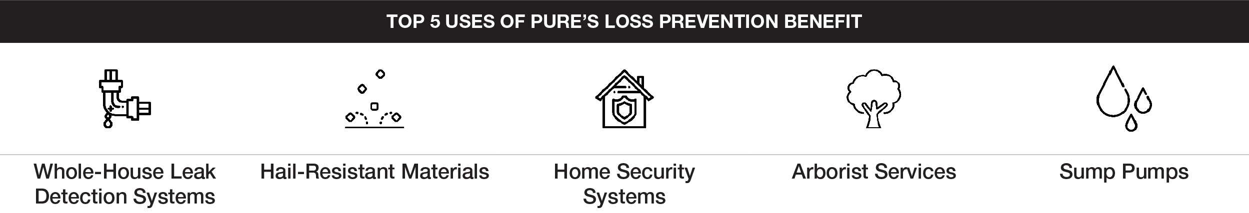 Claims and Expenses - Loss Prevention Benefit.png