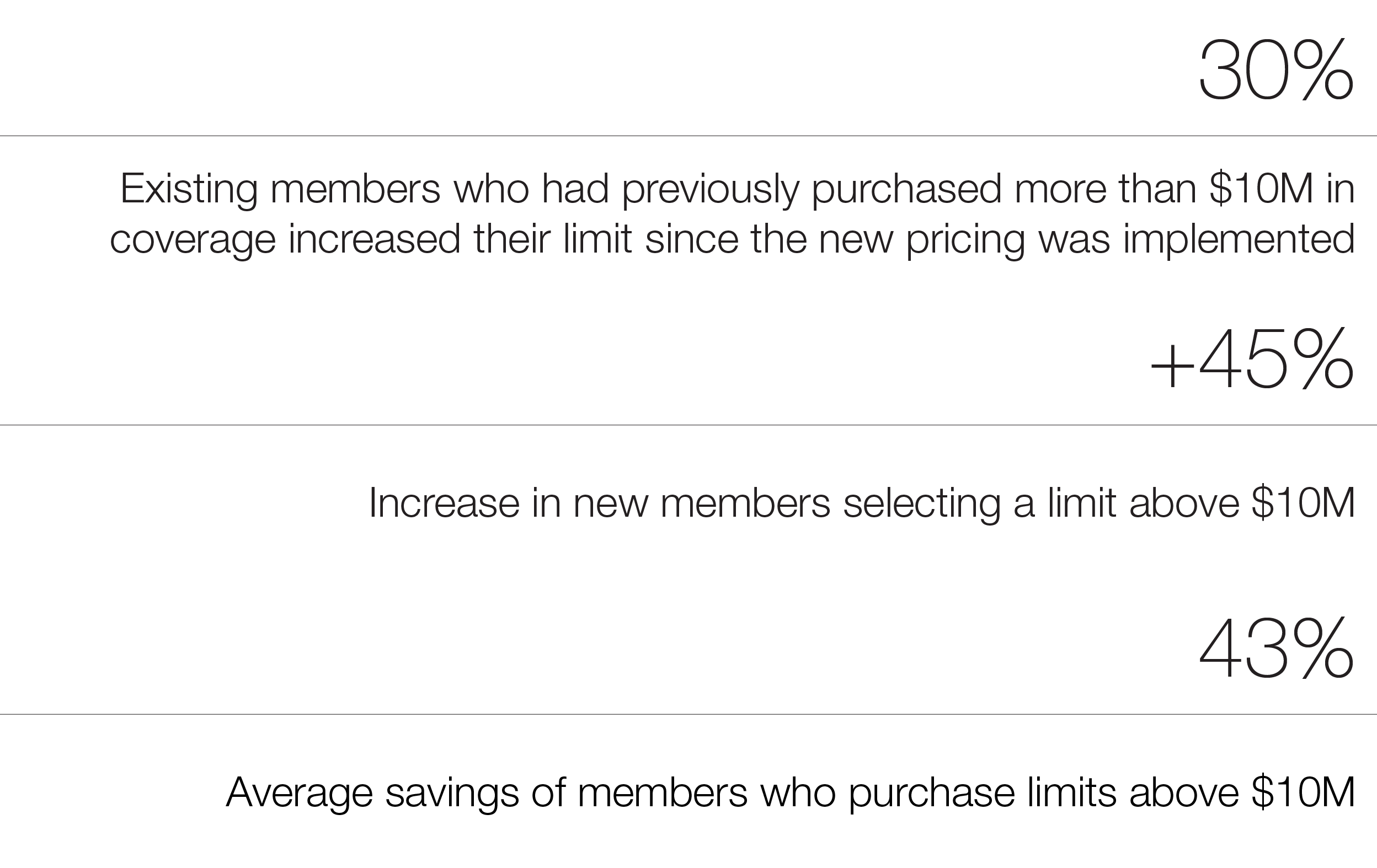 Excess - Statistics.png