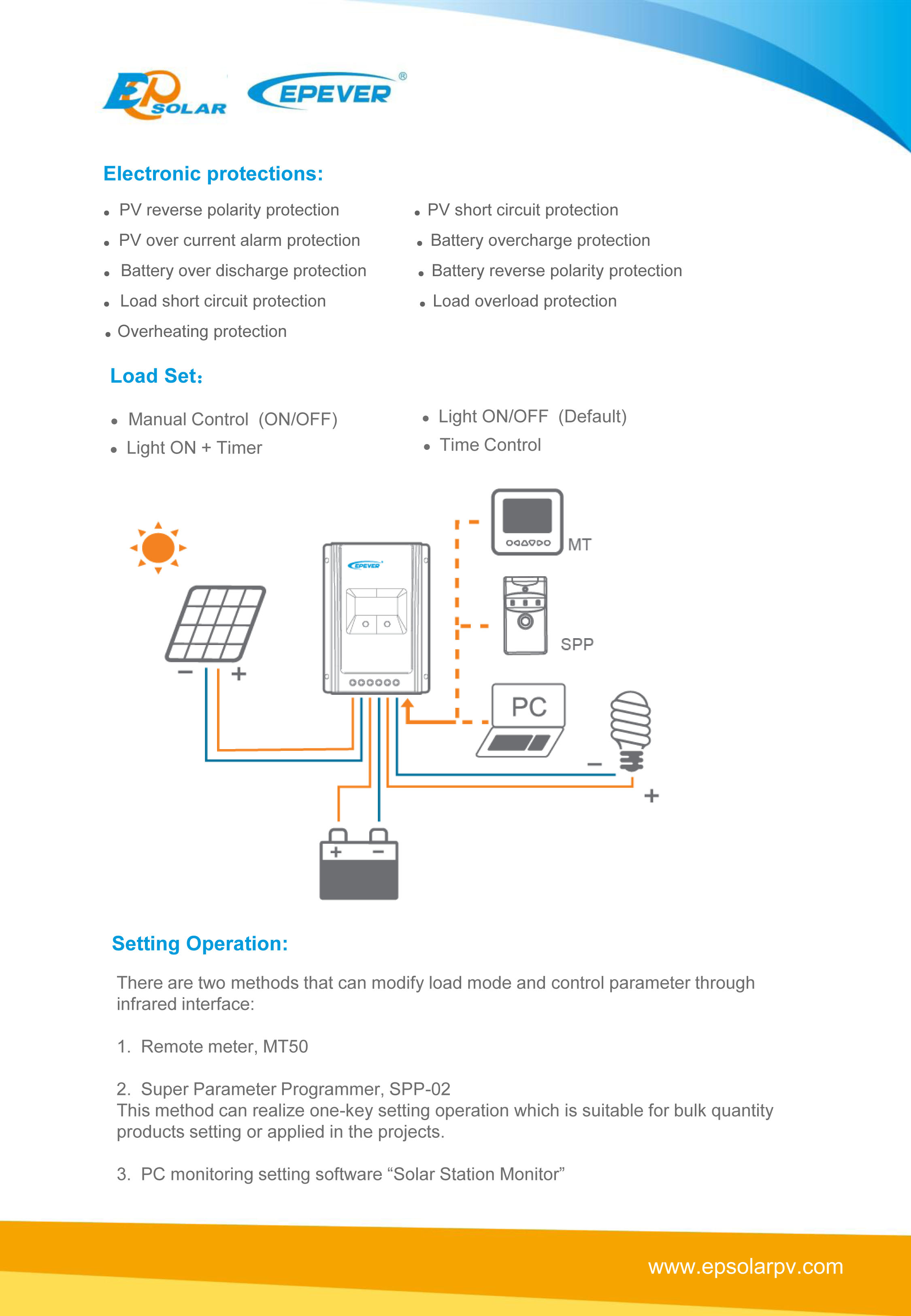 Epever Controller — S A W  Technology - The Solar Power Source
