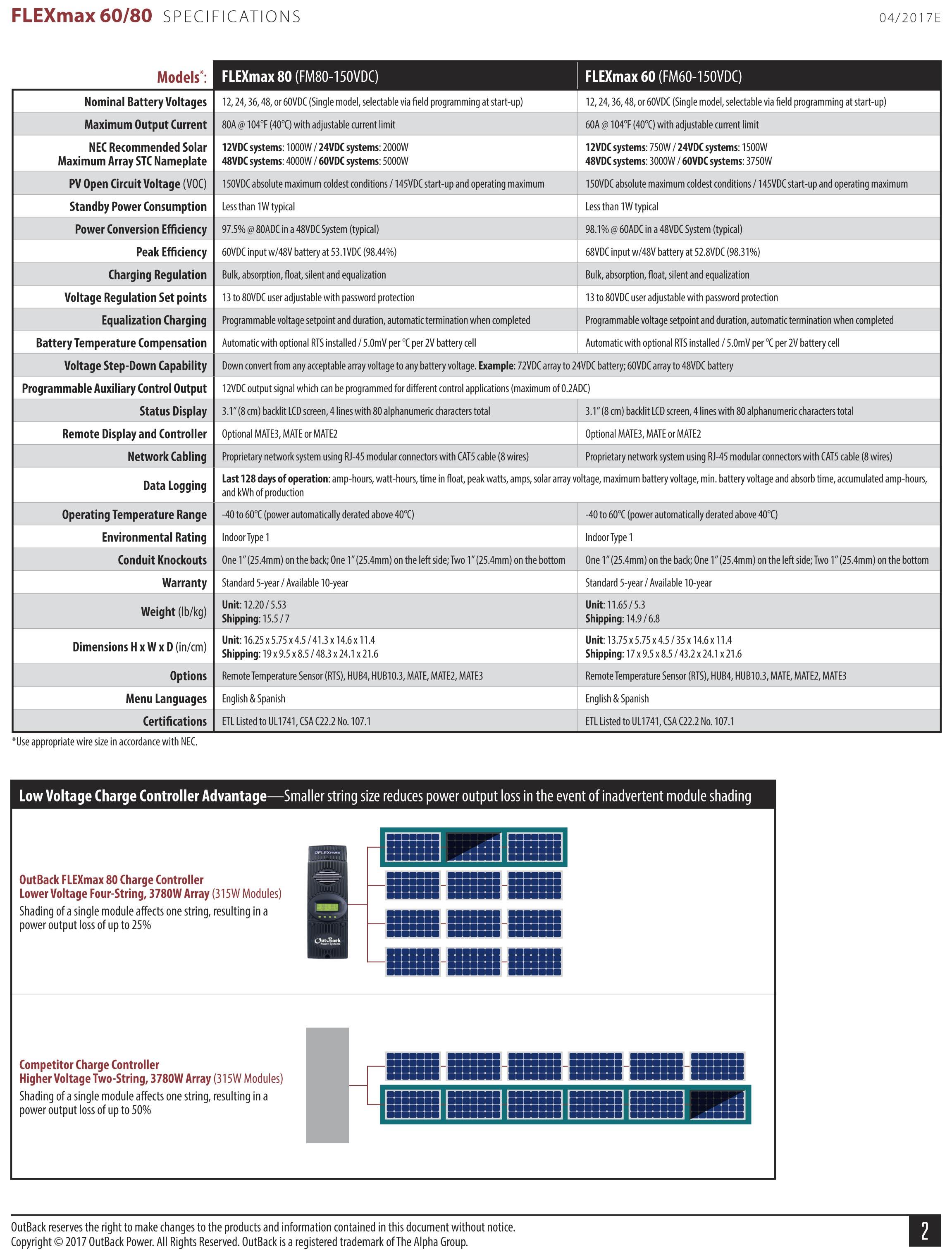 specsheetFM6080-2.jpg