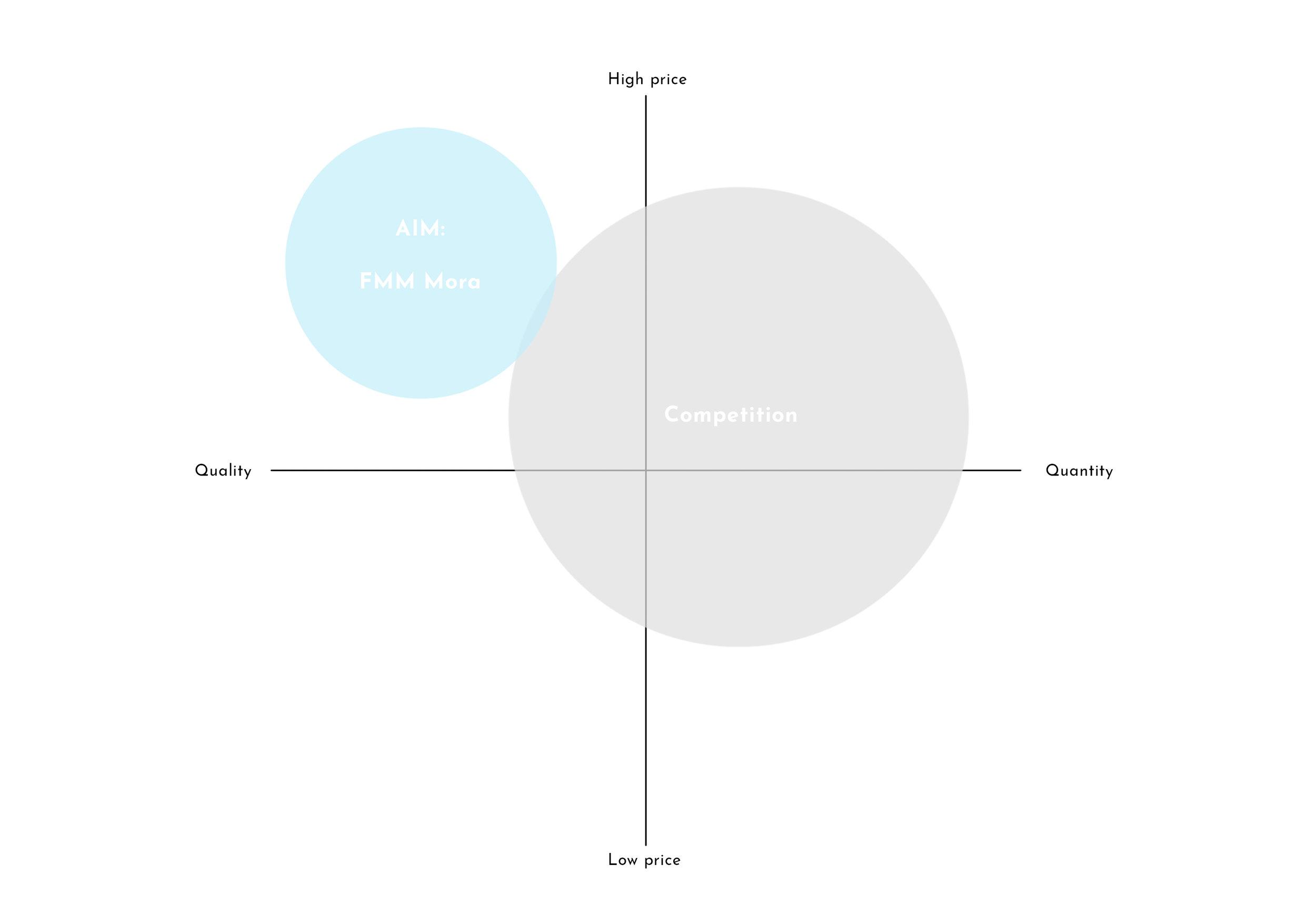 quality vs quantity Kopie.jpg