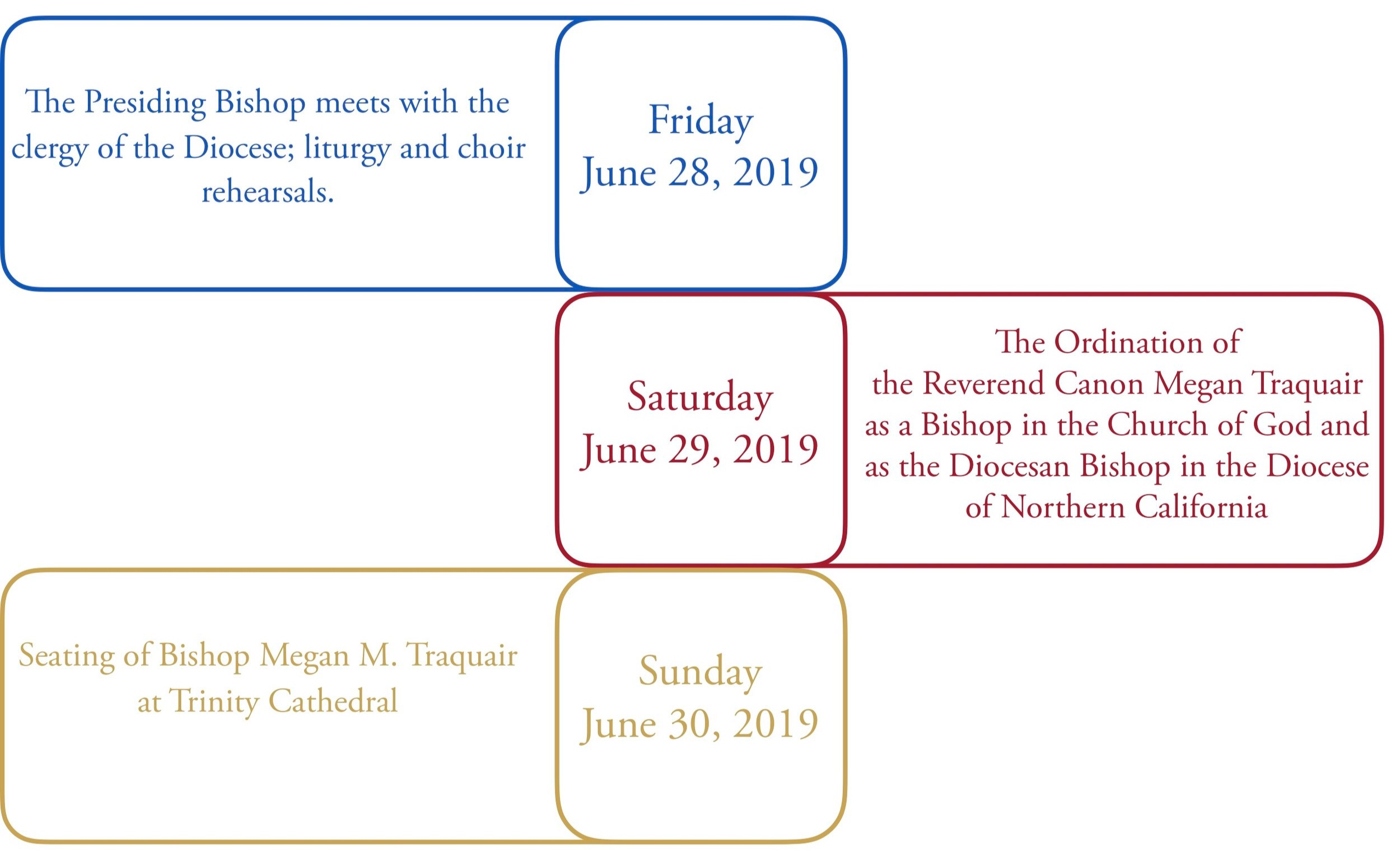 Bishop+Timeline_UpdatedMay72019.jpg