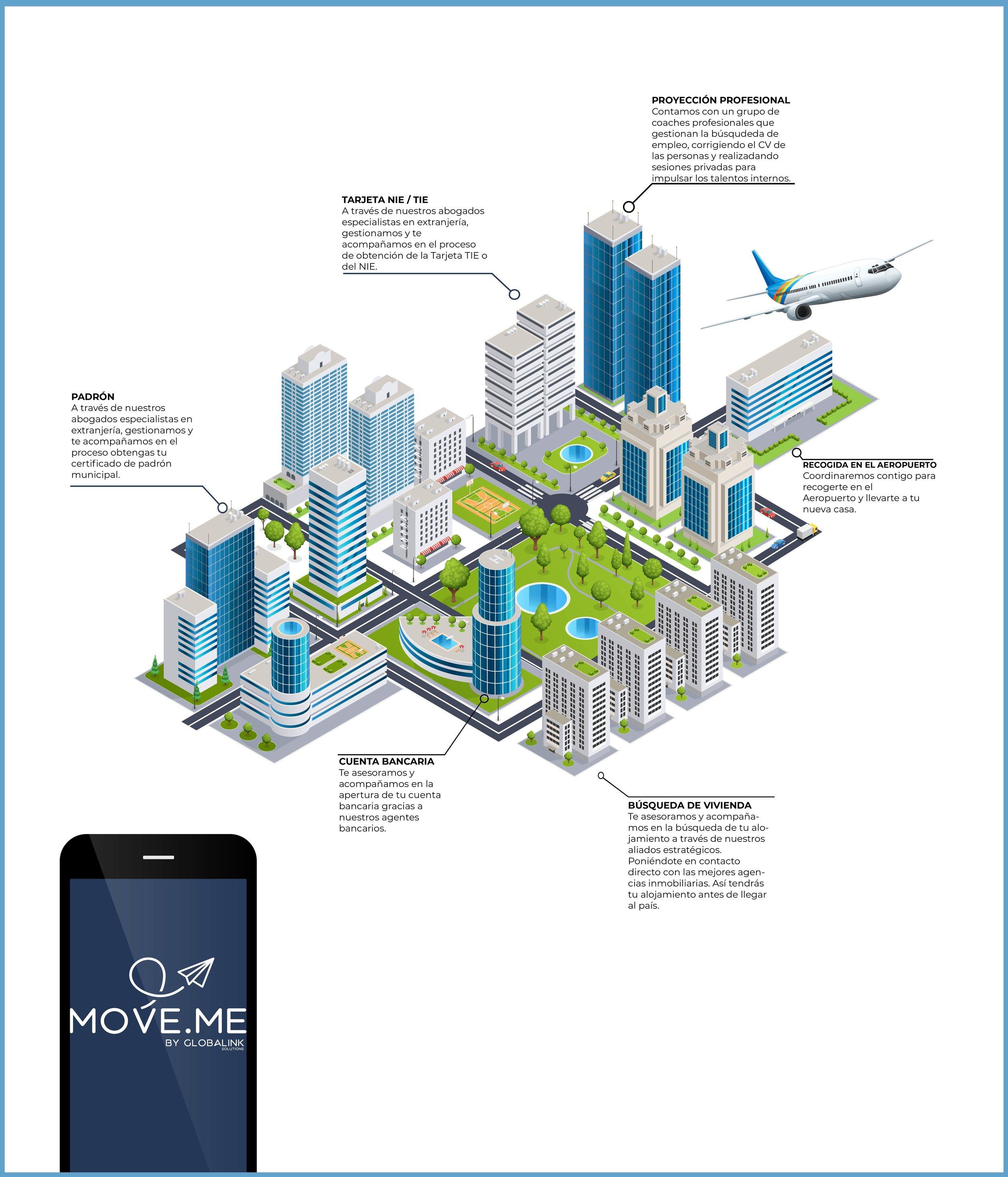 servicios MoveMe_Mesa de trabajo 1 copia.jpg