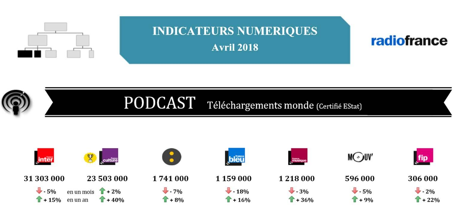 chiffres radio france 1.png