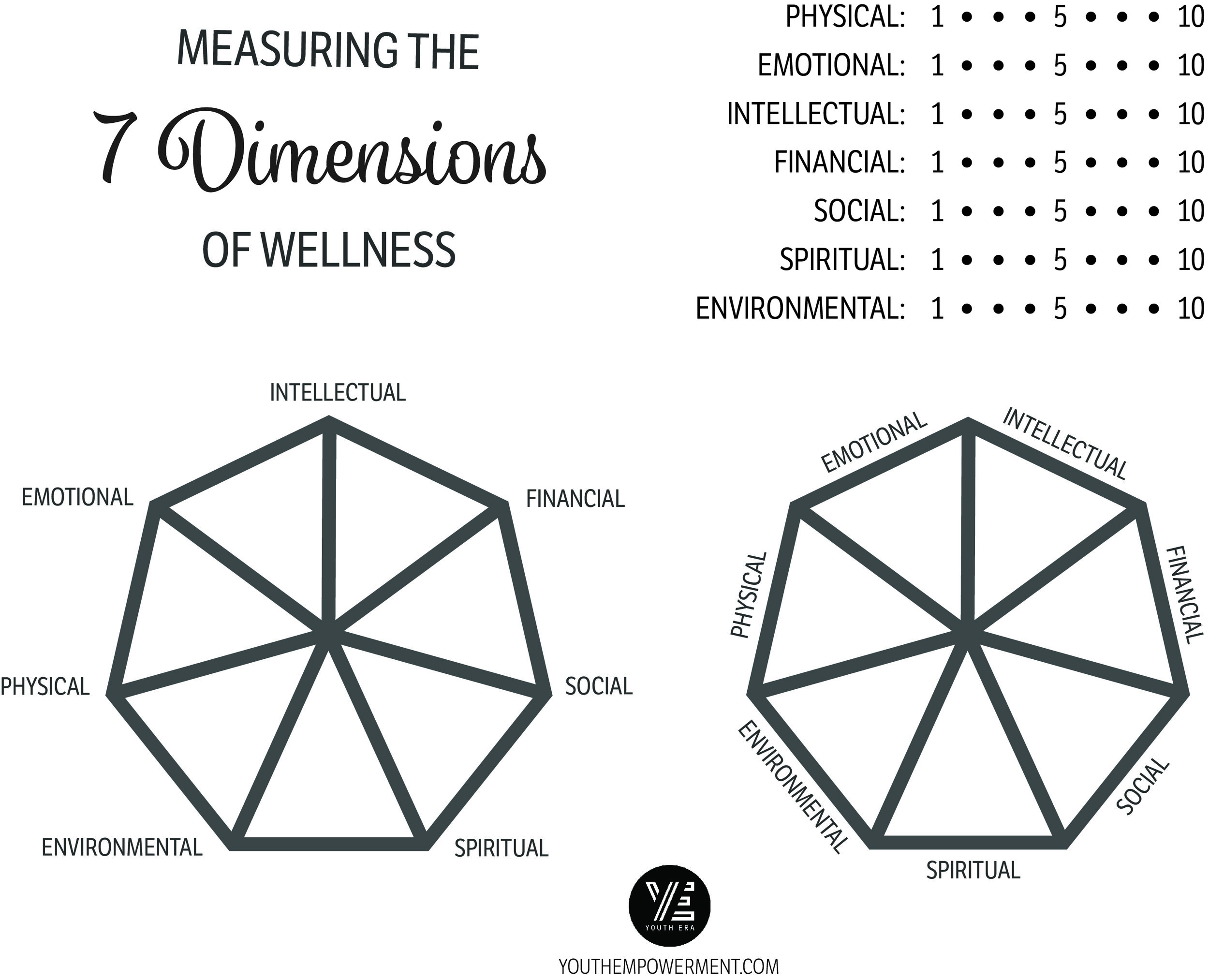 Measuring the 7 Dimensions of Wellness Printable.jpg