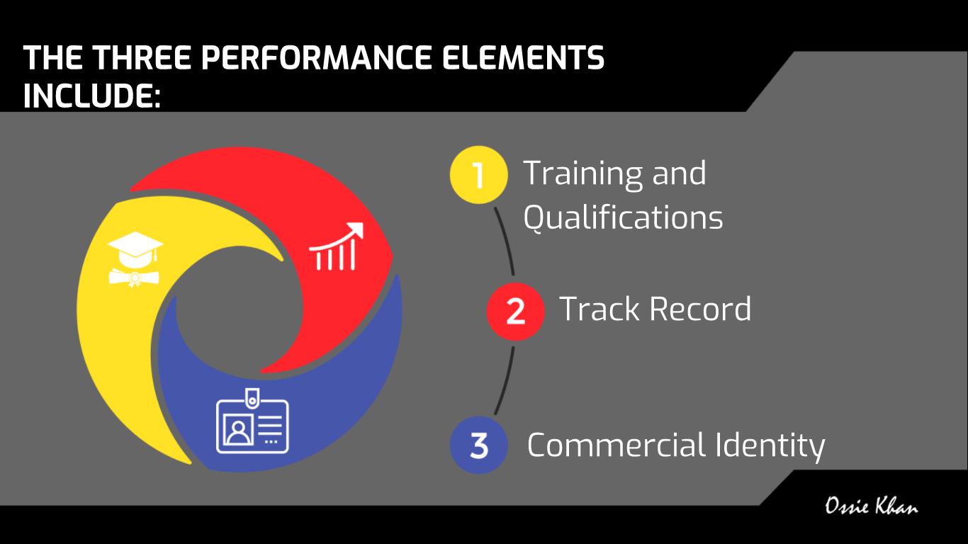 Performance Elements.png