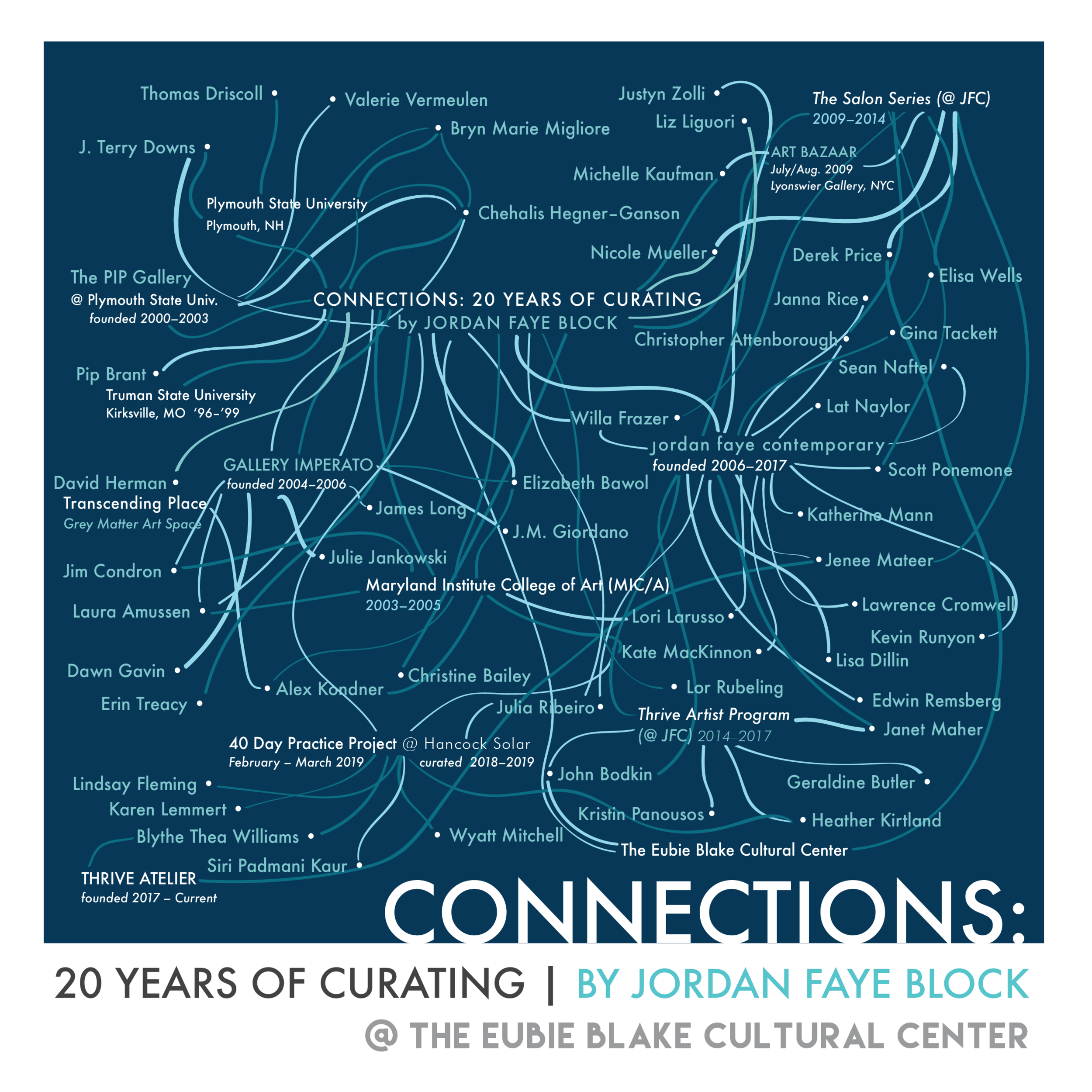 Connections.20YearsofCurating-Image.png