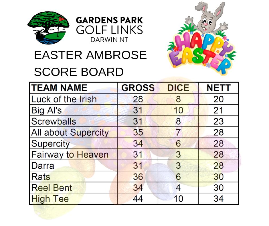 Easter Ambrose - Score Board.png