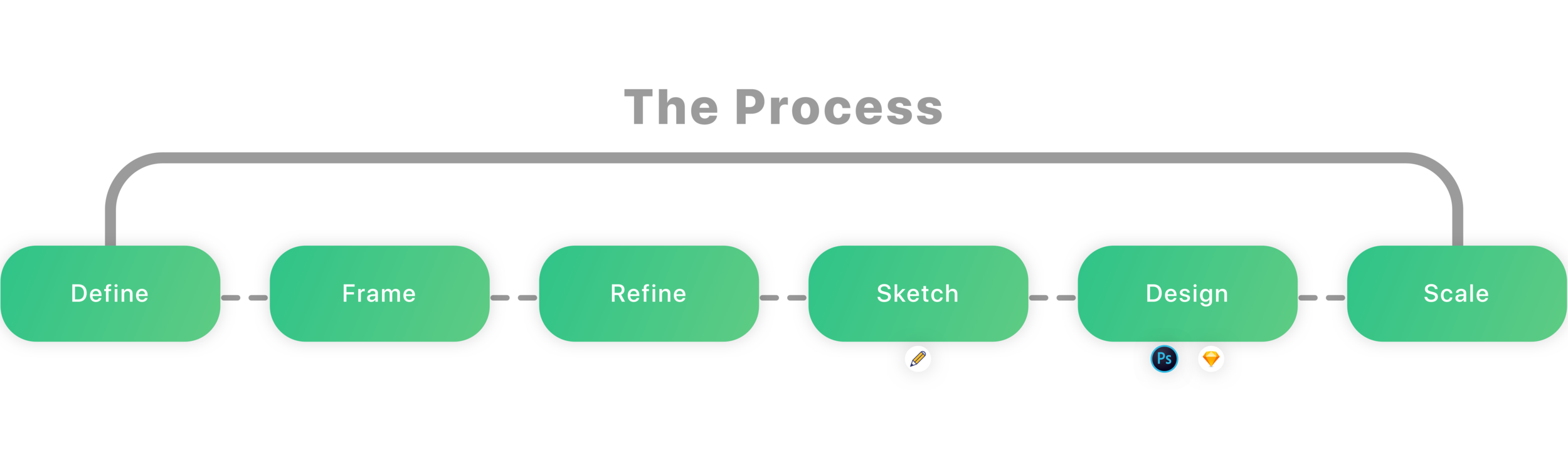 The Process Home Health.png