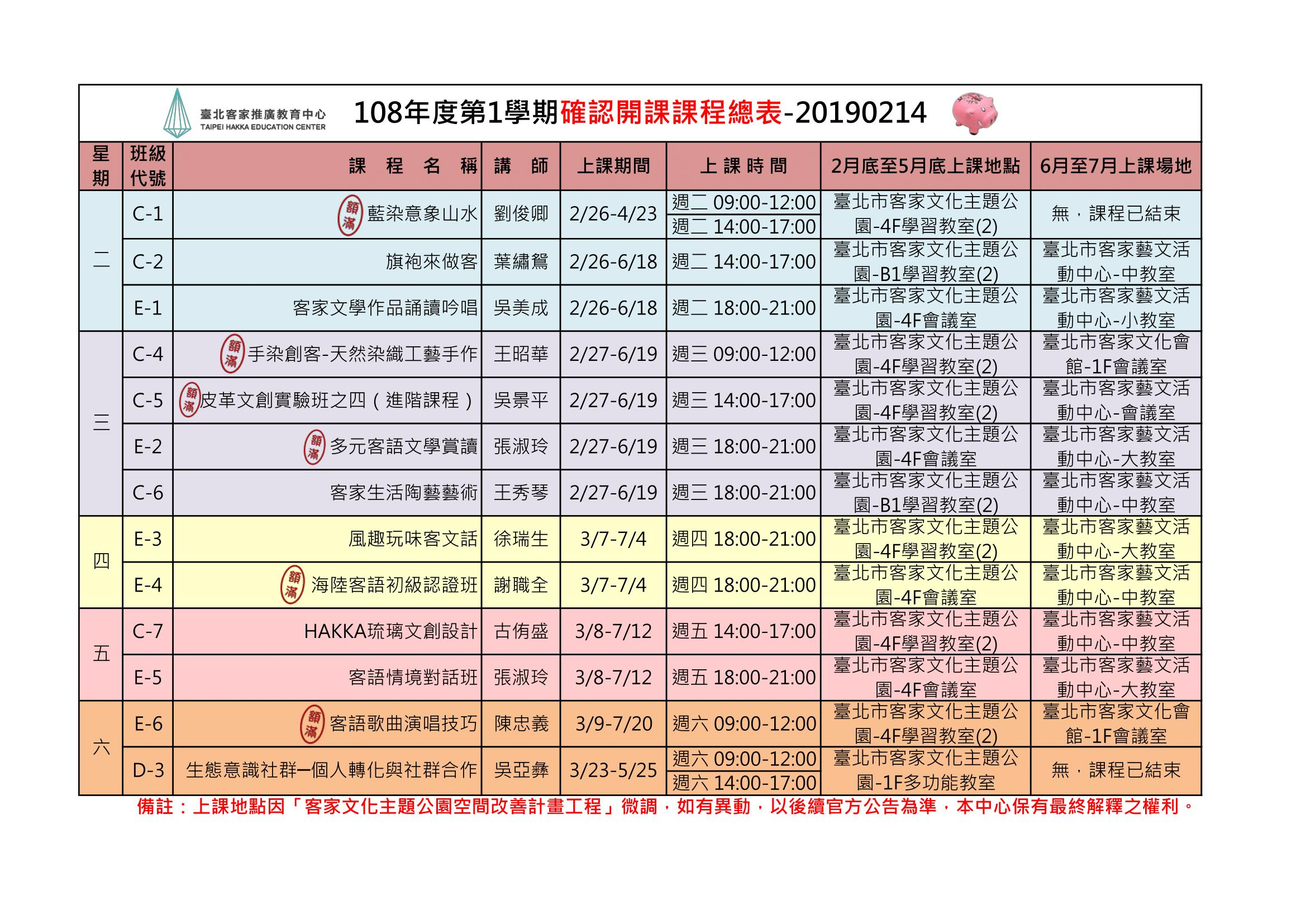 臺北客家推廣教育中心108-1期課程總表-1080215.png