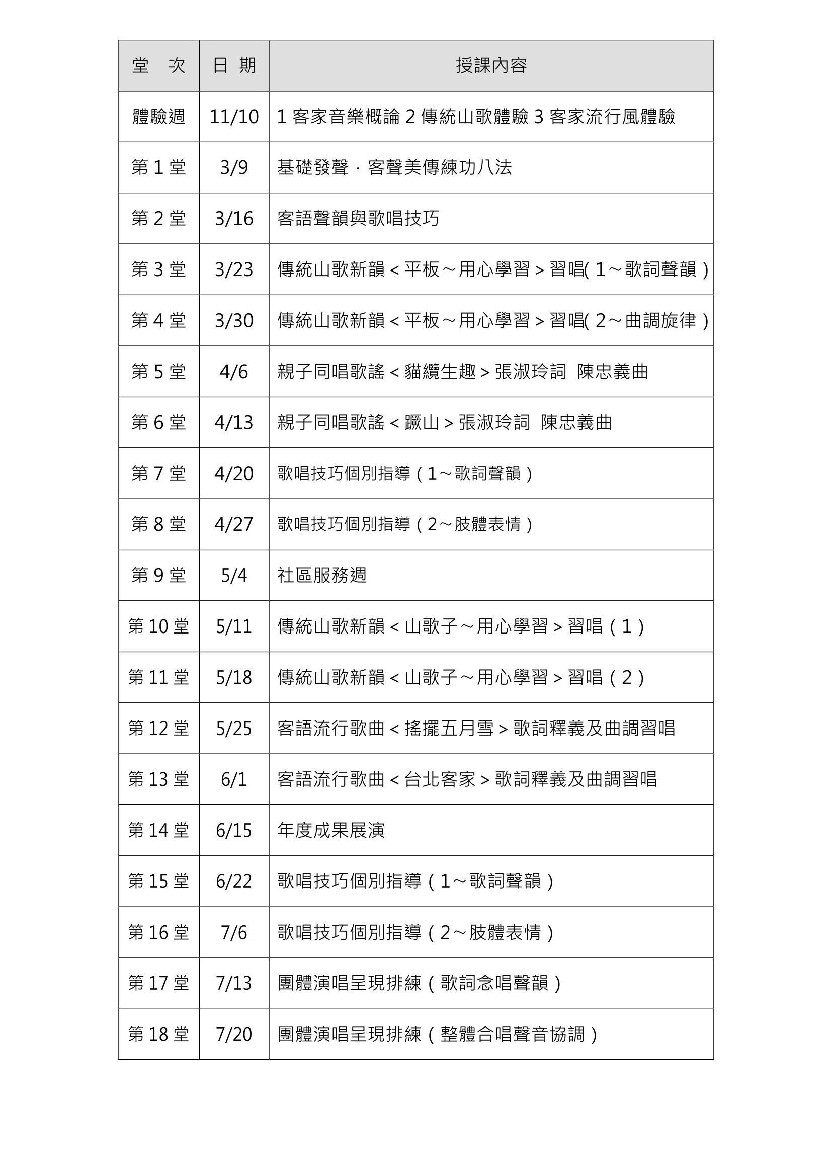 臺北客家推廣教育中心 108-1 E-6 課程大綱.png