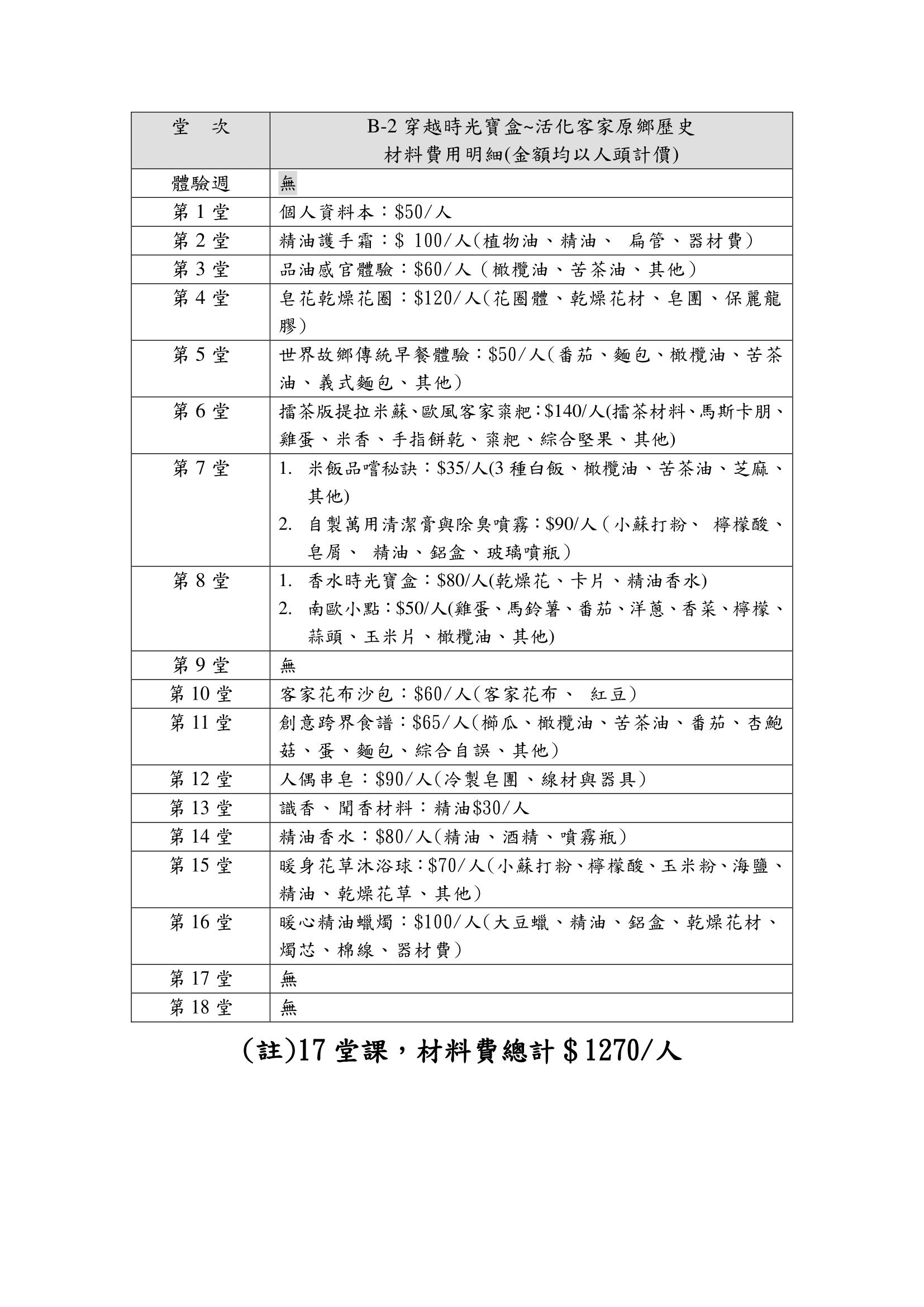 材料費明細-1.png