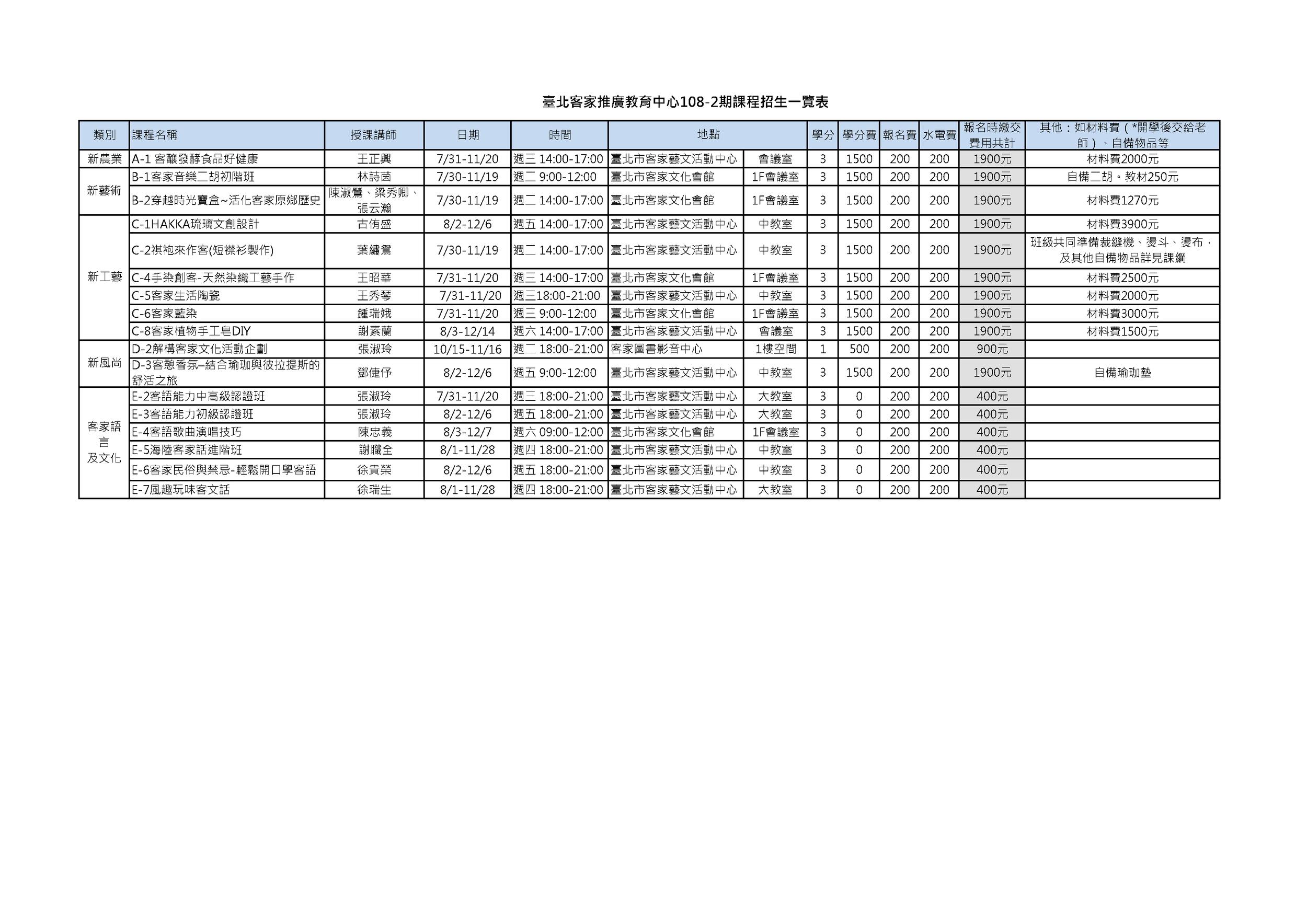 臺北客家推廣教育中心-108-2期課程招生一覽表.png