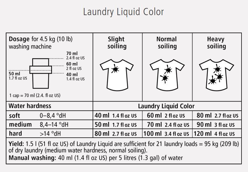 LL Color Dosage.JPG