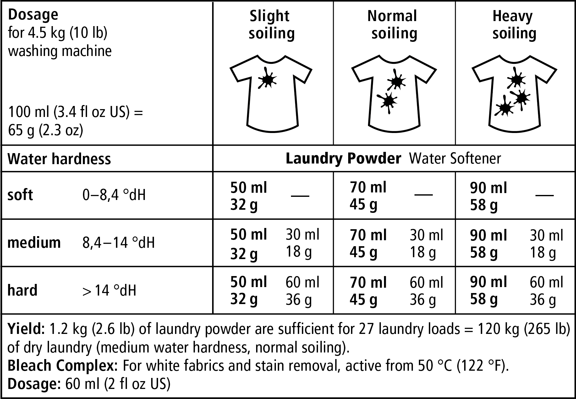 sonett_dosage_laundry_powder.png