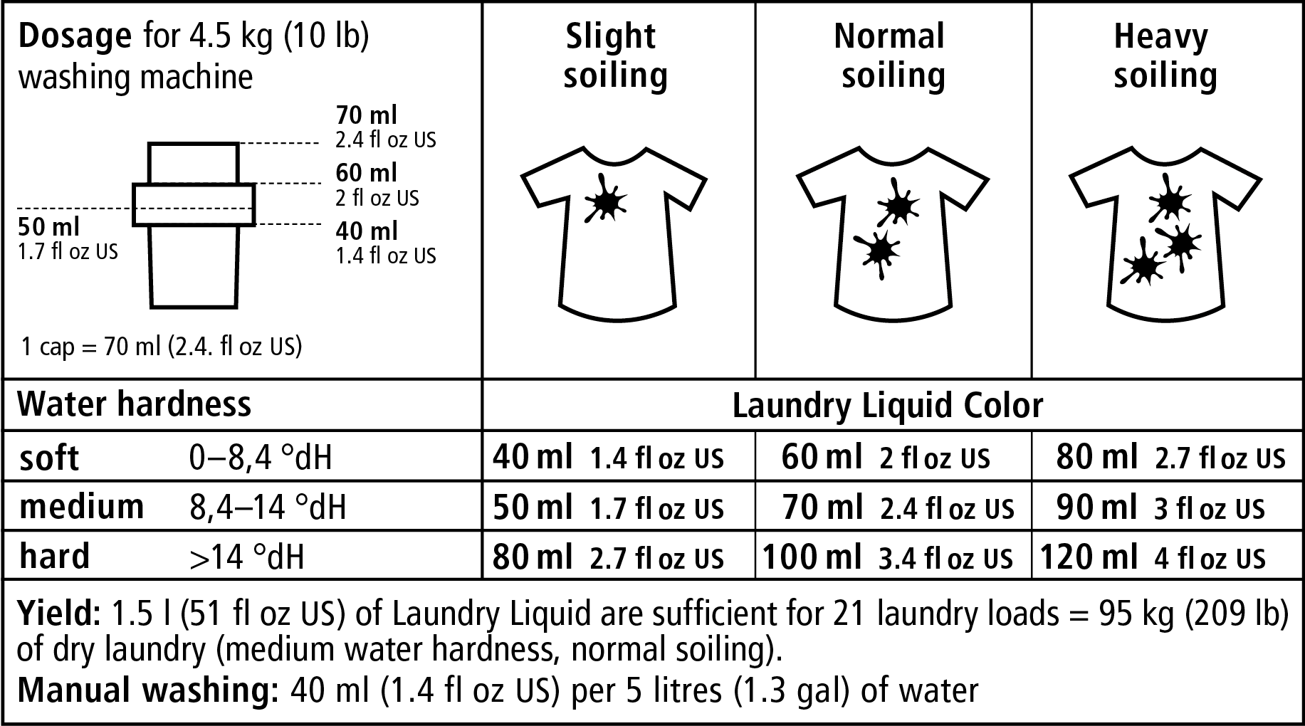 sonett_dosage_laundry_liquid_color.png