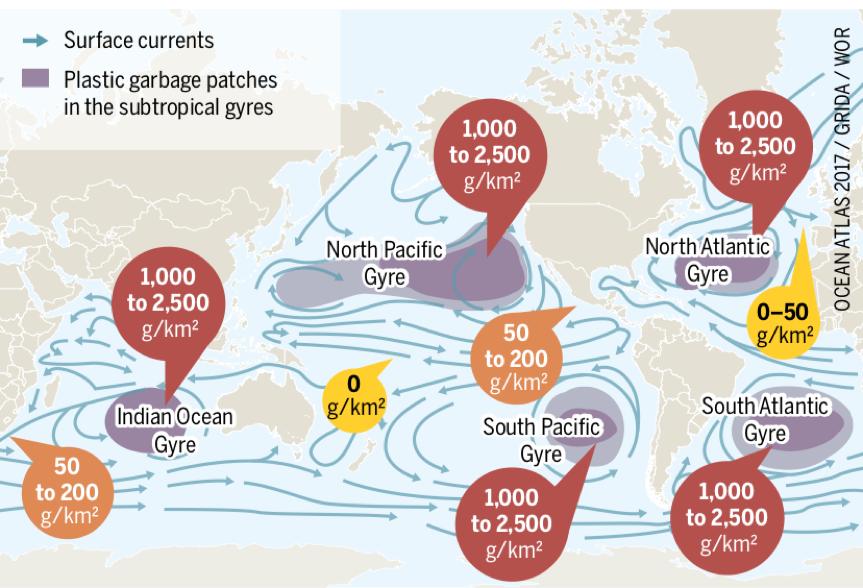 The five gyres and estimated concentrations of debris | © Ocean Atlas 2017