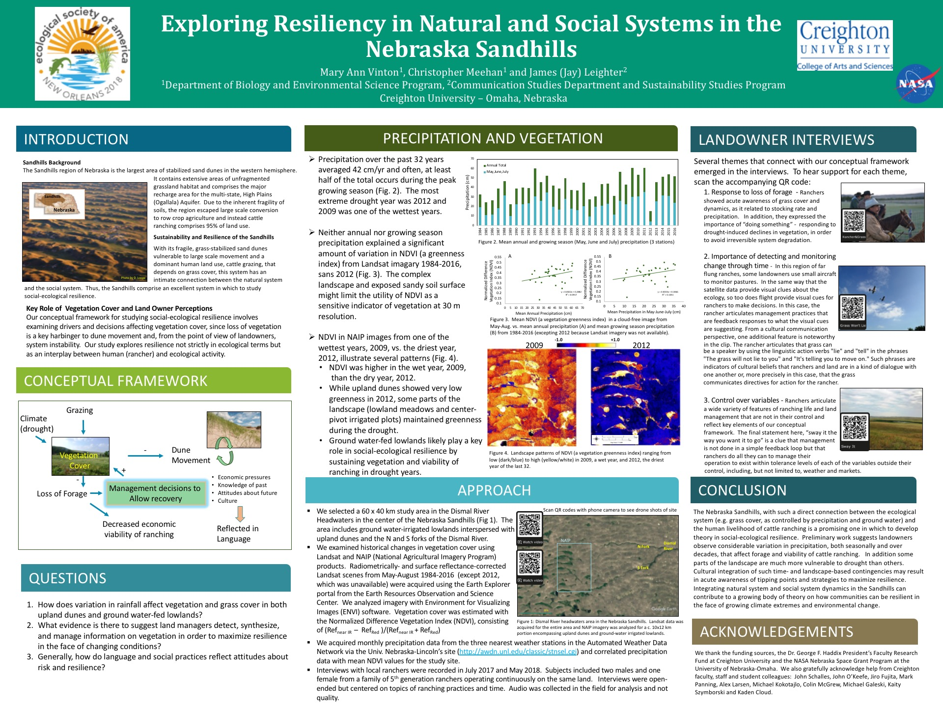 Ecological Society of America Presentation, 2018 - A preliminary report from pilot study on possible relationships in the socio-ecological (people and land) system of ranching in the Nebraska Sandhills.