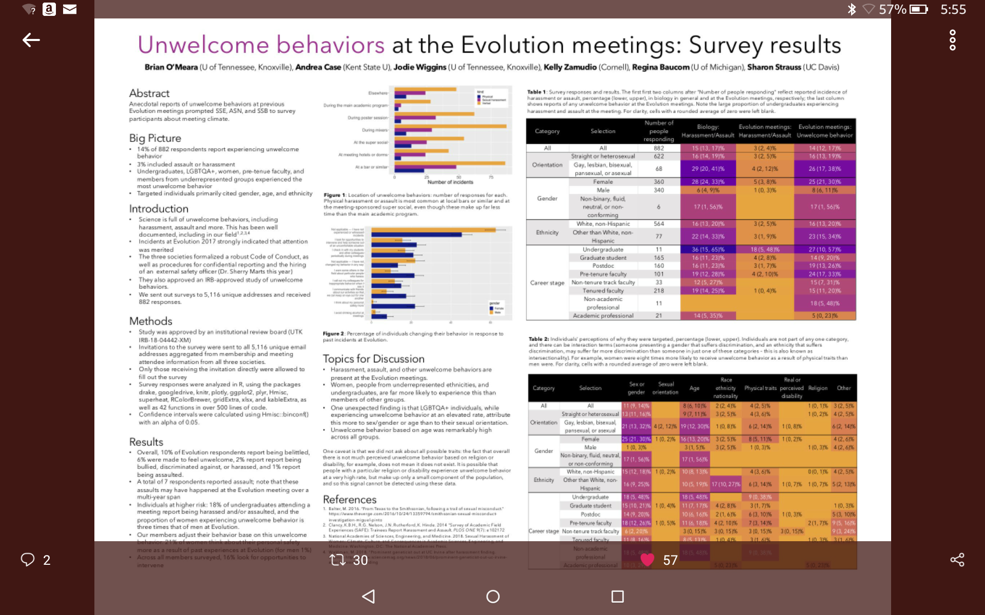 Survey results on unwelcome behaviors at the Evolution meetings presented during the poster session.