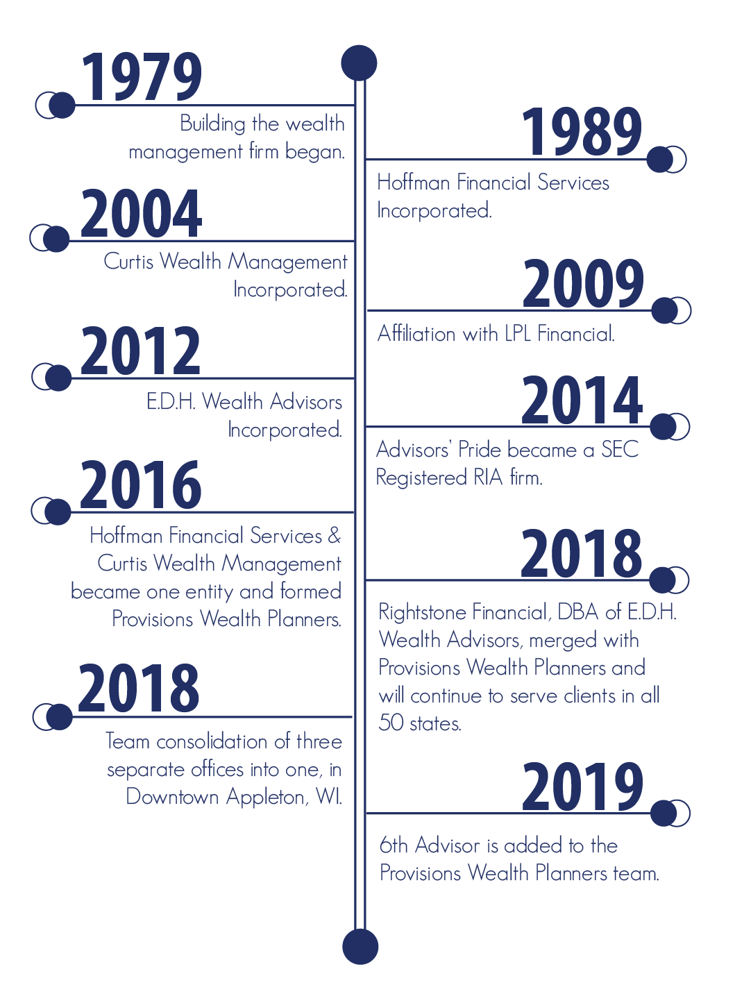 History Line-01.png