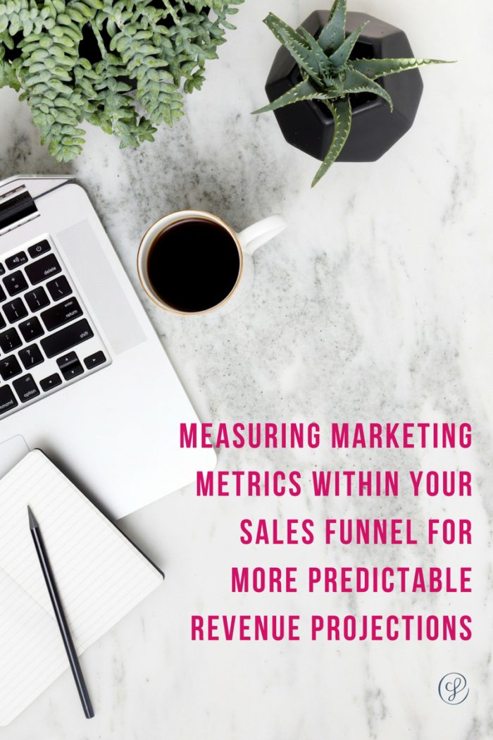 Aligning-Marketing-With Sales-Yearly-Goals-creative-founders-sales-funnels-revenue-projections