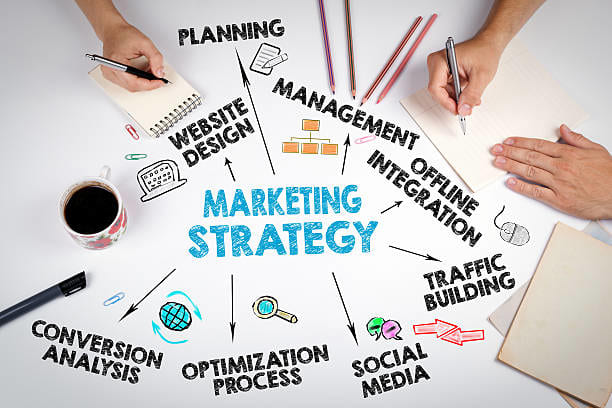 Digital Marketing - GROUNDED IN RESEARCH AND STRATEGIC INSIGHTS, WE TAP INTO WHAT EXACTLY DISTINGUISHES YOUR BRAND AND CONSISTENTLY FIND INNOVATIVE WAYS TO MARKET YOUR COMPETITIVE ADVANTAGE.