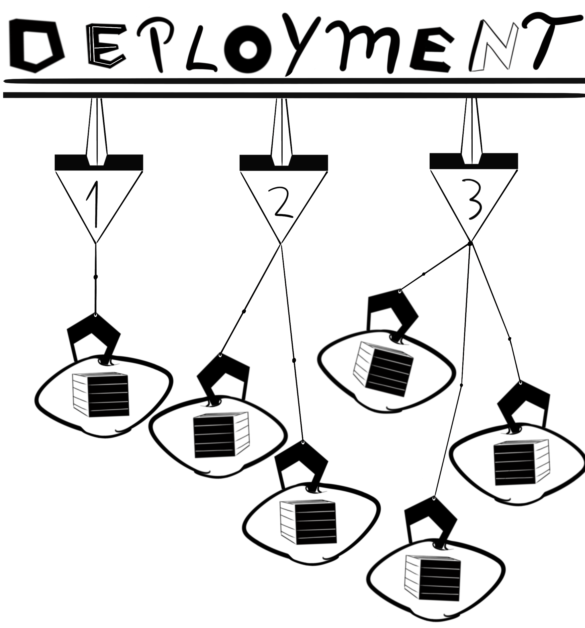 deployments.png