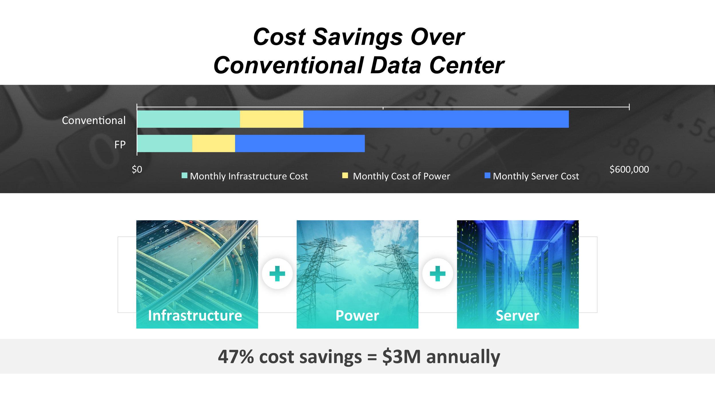 conventional data center no border.jpg