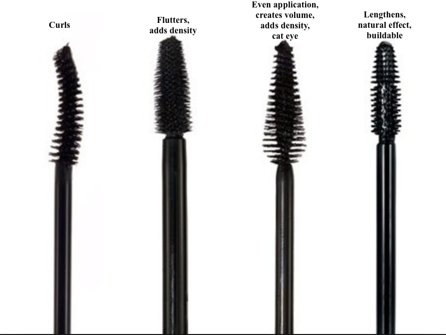 Mascara Guide. Image taken from  Allure.com.  Text added by me.