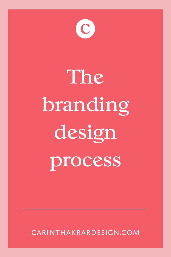 the-branding-design-process.jpg