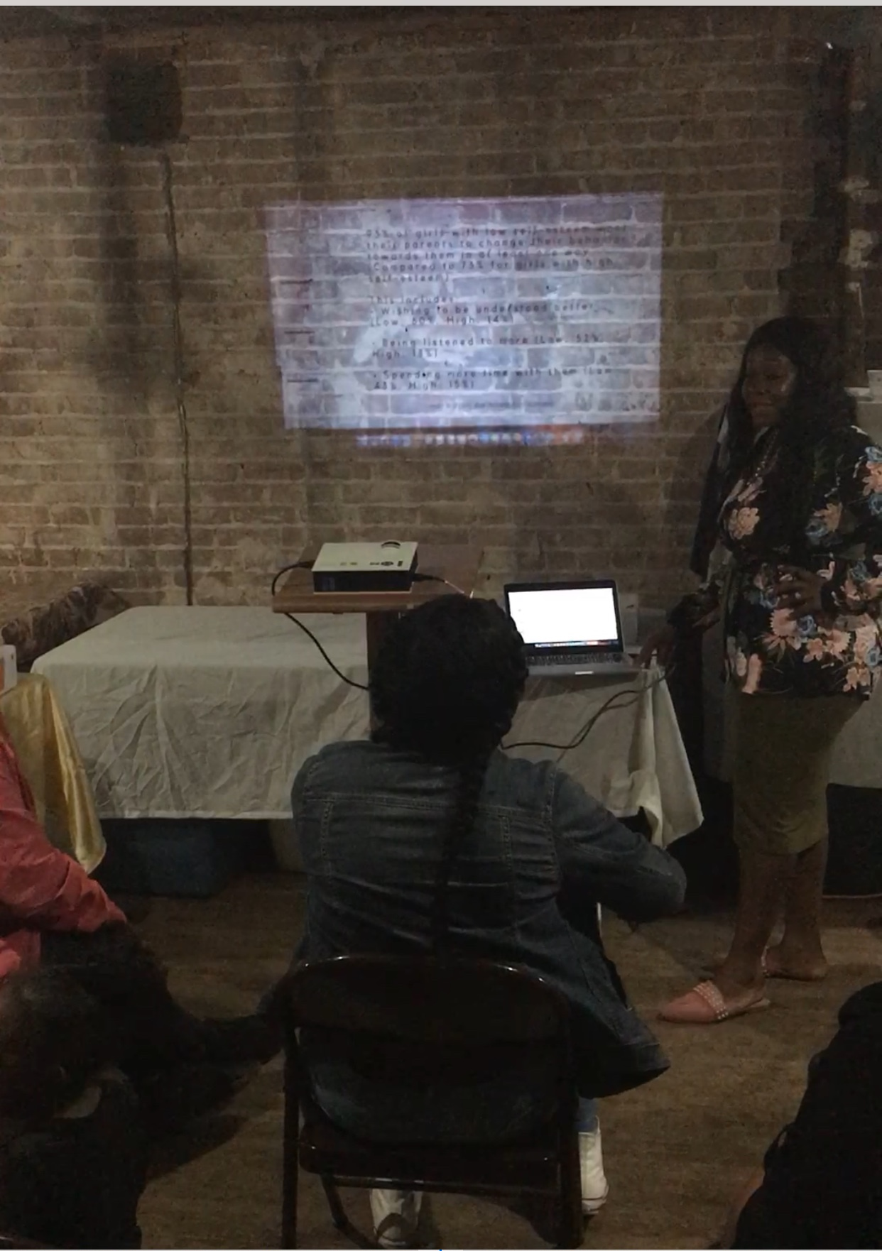 Women EmpowermentPilot Session#2 - Adult Insecurities
