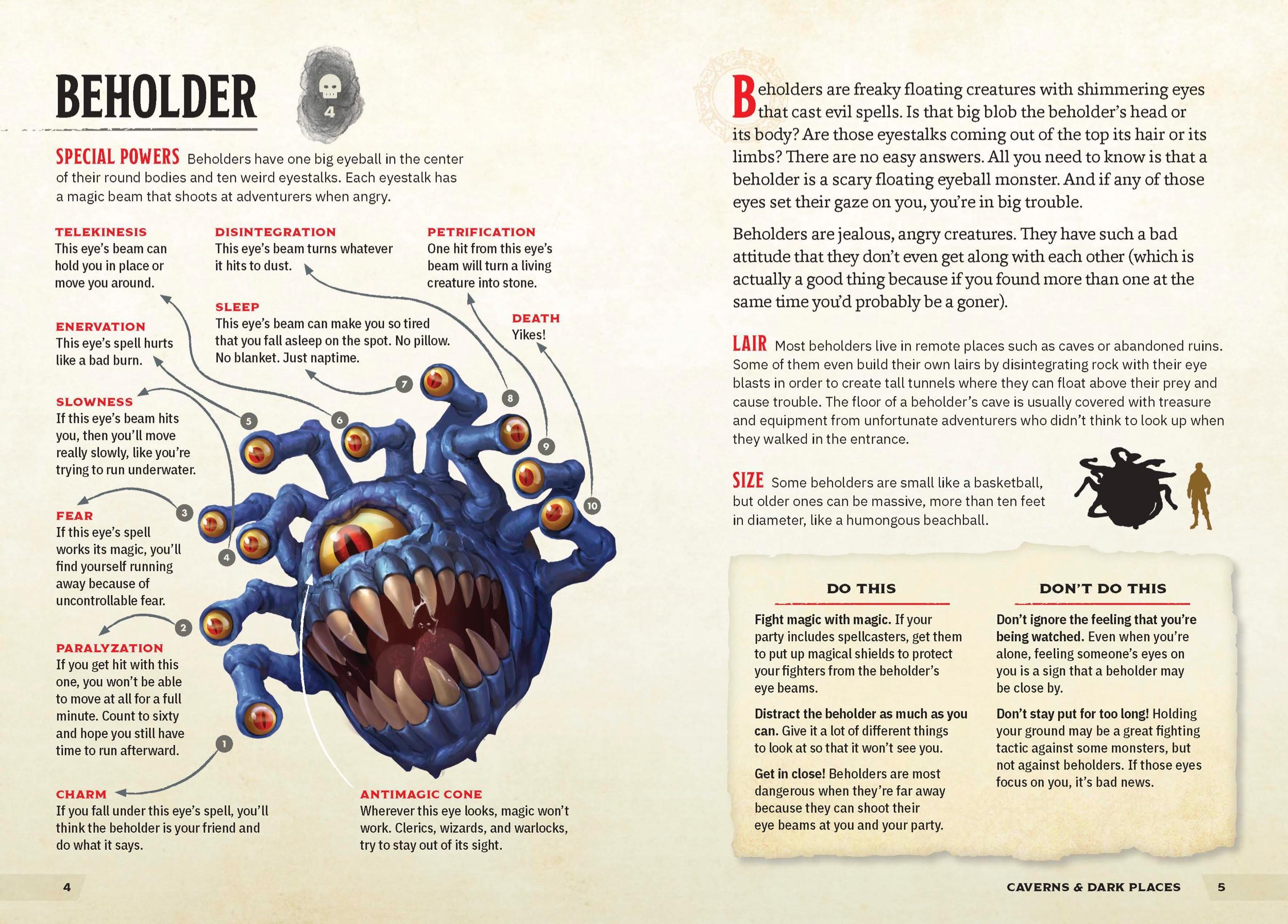 Monsters - Beholder.jpeg