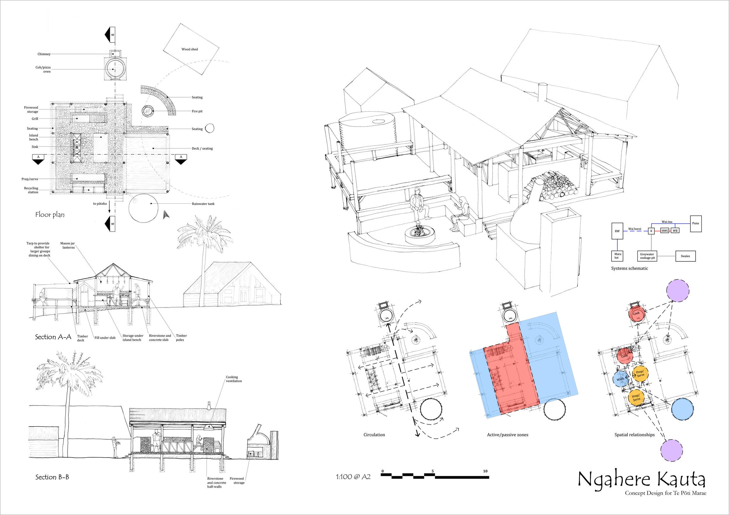 A2-presentationpanel-1.jpg