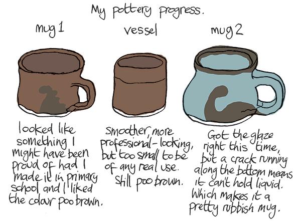 my pottery progress (abysmal)