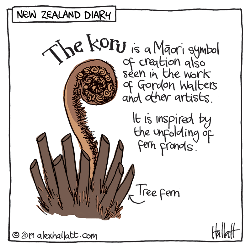 The koru. Click to see options for using the image