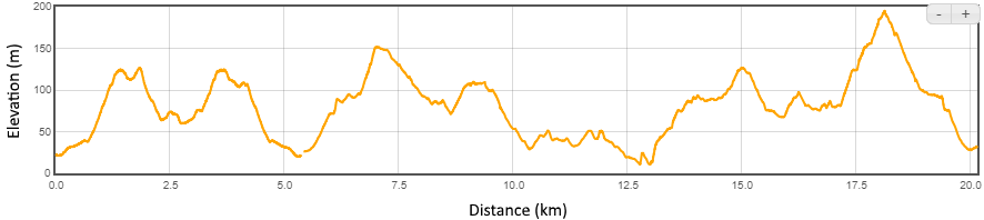 ~Distance: 21.1km ~Elevation: +/-630