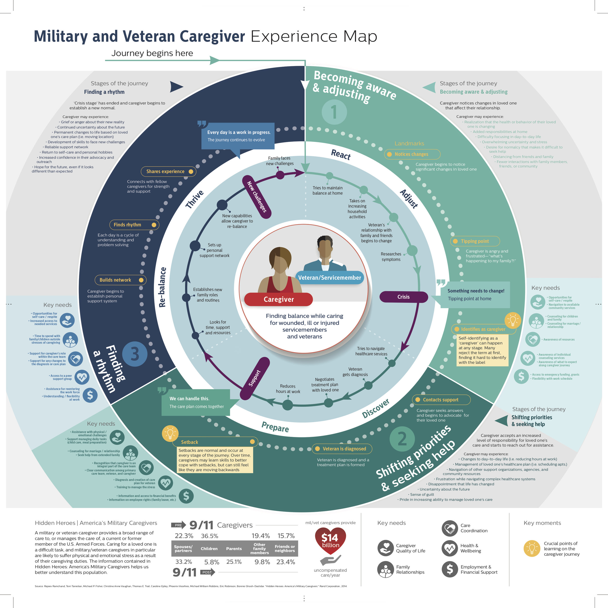 Caregiver-Journey-Map.jpg