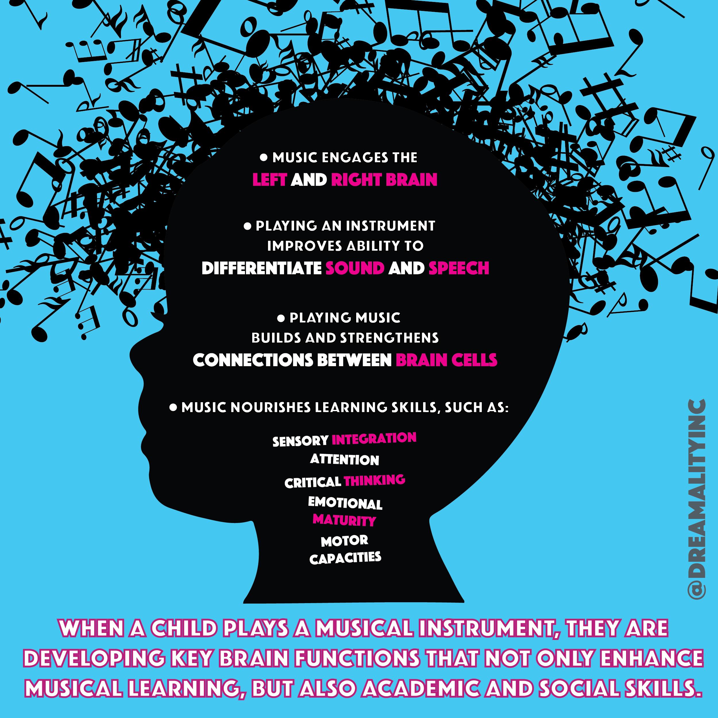 brainmusicgraphic-01 copy.png